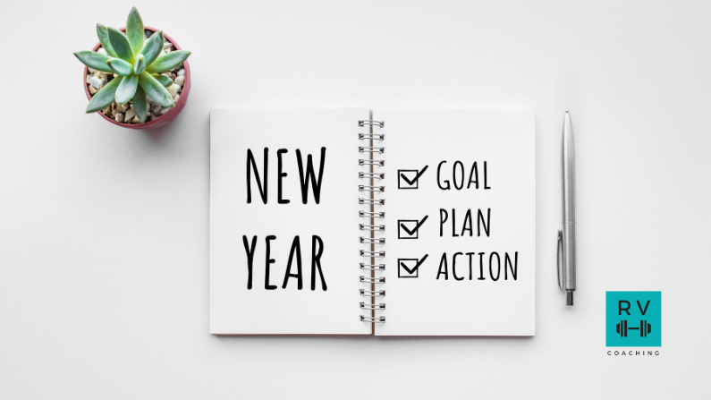 15 Motivating Questions to Help You Succeed at New Year Goals